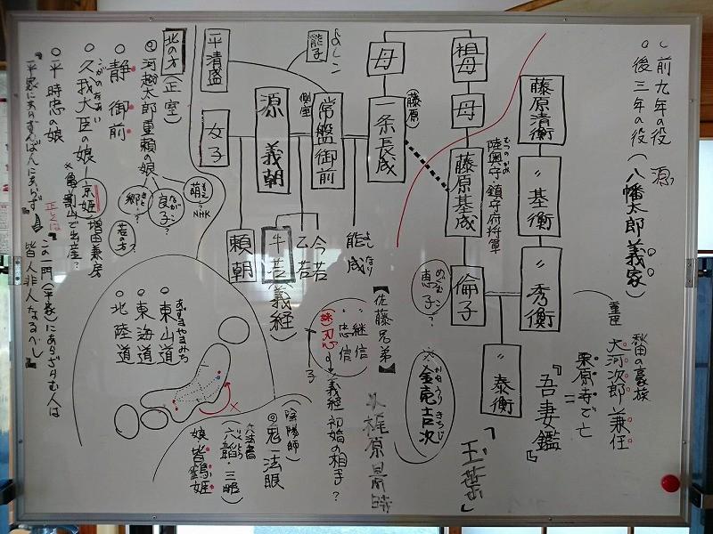 9.30くりこま荘にて (2)